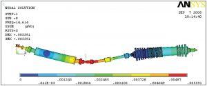 مود شکل و فرکانس طبیعی مربوط به ارتعاشات عرضی